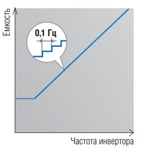 Высокоточное управление.jpg