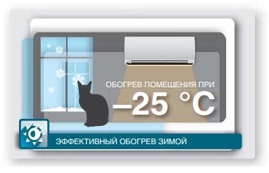 ЭФФЕКТИВНЫЙ ОБОГРЕВ ПОМЕЩЕНИЯ ПРИ ТЕМПЕРАТУРЕ –25 °C!