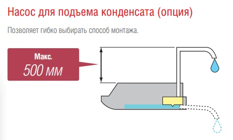Насос для подъема конденсата (опция).jpg