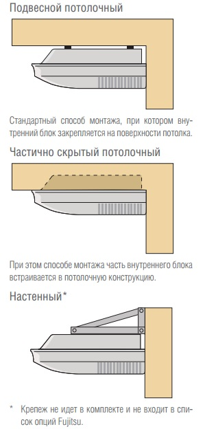 Варианты монтажа.jpg